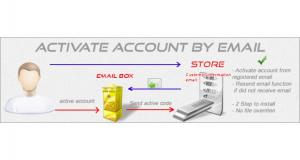 emailactivation-01